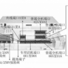 深圳赛纳科技CE-A40(B)常用调试代码,常用的编程方法