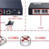 迅时O口HX4E网关地局域网当中和OM20-IPPBX进行对接方式连接