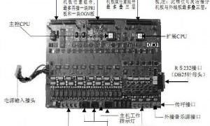 一台WS824-10D外线是开通的,但是无法拨9呼出外线,可打入技术分析
