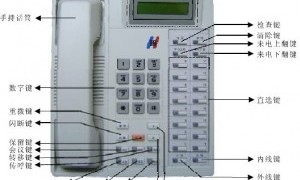 前台电话机查询来电和去电翻查及清除功能,2C可存50组话单记录