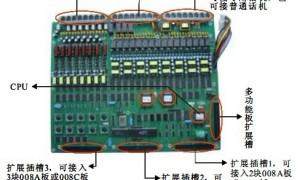 国威WS824-9D电话交换机主板各端口说明详细图解