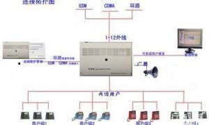 上海办公室电话排线,对工位电话线布线、穿线布管
