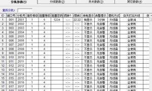 使用国威3S软件来设置电话分机的相关参数