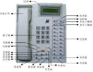 国威WS824设置系统时间:电话机的时间实际上也是来自于电话交换机当中的参数的