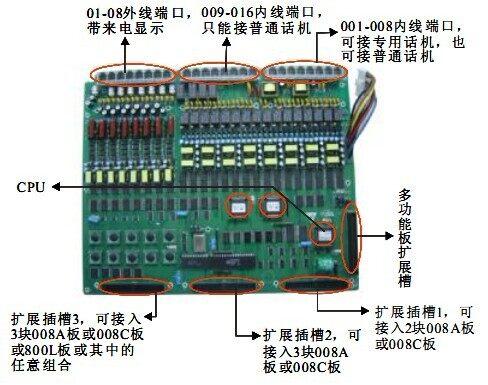 国威WS824-9D主板