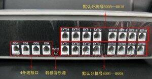 浦东国威电话交换机维护安装,浦东全境国威WS824系列维修,快速检测维修报价