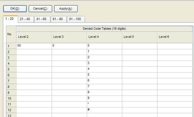 松下TDA200设置等级限制,在7-1和4-1-1当中