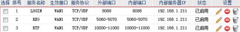 关于IP-PBX的配置方法,WS824-3i和WS824-9i及NS9000的SIP功能调试
